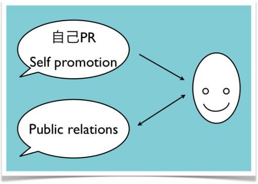 Self PR Self Promotion Public Relations